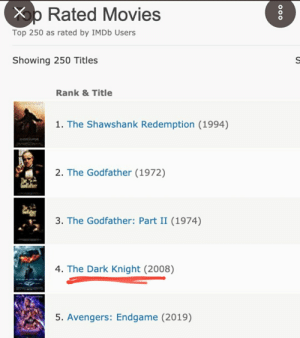 Nolan gang rise up: Rated Movies  Top 250 as rated by IMDb Users  Showing 250 Titles  Rank & Title  1. The Shawshank Redemption (1994)  2. The Godfather (1972)  3. The Godfather: Part II (1974)  4. The Dark Knight (2008)  5. Avengers: Endgame (2019) Nolan gang rise up