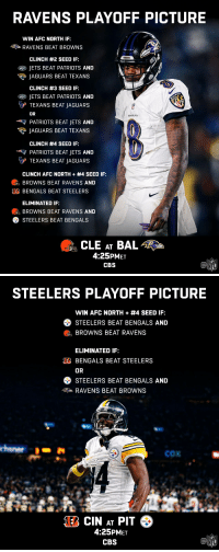Memes, Patriotic, and Cbs: RAVENS PLAYOFF PICTURE  WIN AFC NORTH IF:  RAVENS BEAT BROWNS  CLINCH #2 SEED IF:  JETS BEAT PATRIOTS AND  JAGUARS BEAT TEXANS  CLINCH #3 SEED IF:  JETS BEAT PATRIOTS AND  TEXANS BEAT JAGUARS  OR  PATRIOTS BEAT JETS AND  JAGUARS BEAT TEXANS  RAVENS  CLINCH #4 SEED IF:  PATRIOTS BEAT JETS AND  TEXANS BEAT JAGUARS  CLINCH AFC NORTH + #4 SEED IF:  BROWNS BEAT RAVENS AND  EB BENGALS BEAT STEELERS  ELIMINATED IF:  BROWNS BEAT RAVENS AND  STEELERS BEAT BENGALS  CLE AT BAL  4:25PMET  CBS  Ca   STEELERS PLAYOFF PICTURE  WIN AFC NORTH + #4 SEED IF:  STEELERS BEAT BENGALS AND  BROWNS BEAT RAVENS  ELIMINATED IF:  1BBENGALS BEAT STEELERS  OR  STEELERS BEAT BENGALS AND  RAVENS BEAT BROWNS  cOR  13 CIN AT PIT  4:25PMET  CBS The AFC North is still up for grabs.  Who will end up in the #NFLPlayoffs: @Ravens or @Steelers? https://t.co/boLKZKa2h1