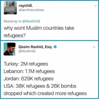 🤔 refugeeswelcome: raychill.  @iamthecoldwar  Replying to @MuslimlQ  why wont Muslim countries take  refugees?  Qasim Rashid, Esq.  @MuslimlQ  Turkey: 2M refugees  Lebanon: 1.1M refugees  Jordan: 629K refugees  USA: 38K refugees & 26K bombs  dropped which created more refugees 🤔 refugeeswelcome