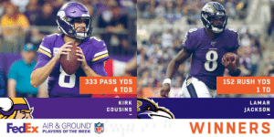 Congratulations to @Vikings QB @KirkCousins8 and @Ravens QB @Lj_era8 for being named @FedEx #AirAndGround Players of Week 6! 👏 https://t.co/j1faT2ICkx: RAYENS  333 PASS YDS  152 RUSH YDS  4 TDS  1 TD  KIRK  LAMAR  COUSINS  JACKSON  WINNERS  XXXX  FedEx AIR & GROUND  0OD00  PLAYERS OF THE WEEK Congratulations to @Vikings QB @KirkCousins8 and @Ravens QB @Lj_era8 for being named @FedEx #AirAndGround Players of Week 6! 👏 https://t.co/j1faT2ICkx