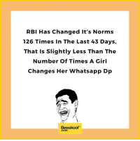 Memes, Whatsapp, and 🤖: RBI Has Changed it's Norms  126 Times In The Last 43 Days,  That is slightly Less Than The  Number of Times A Girl  Changes Her Whatsapp Dp  Bewakoof  .com What's happening? :P  Shop now: bit.ly/BewakoofCollection