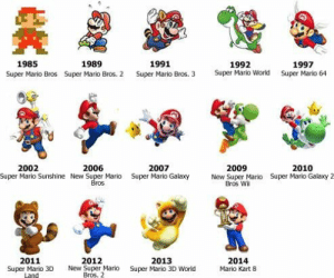 Mario Kart, Memes, and Super Mario: rE  1985  Super Mario Bros  1989  Super Marlo Bros. 2  1991  1992  Super Mario World  1997  Super Mario 64  Super Mario Bros.3  2002  2006  2007  Super Mario Galaxy  2009  2010  Super Mario Galaxy 2  Super Mario Sunshine New Super Mario  New Super Mario  Bros Wii  Bros  2012  2011  Super Mario 3D  2013  Super Mario 3D World  2014  Mario Kart 8  New Super Mario  Bros. 2 Evolution at its finest -admin