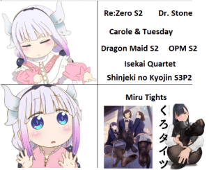 Anime, Food, and Zero: Re:Zero S2  Dr. Stone  Carole & Tuesday  Dragon Maid S2 OPM S2  Isekai Quartet  Shinjeki no Kyojin S3P2  Miru Tights  タ I'm ready for some good food