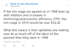 Inflation, Reach, and Means: Reach for_the Olive Branch  @ReachOlive  If the min wage we agreed on in 1968 kept up  with inflation and increases in  technological/economic efficiency (TEP), the  min wage in 2019 would be over $32.42  What this means is that capitalists are making  over 4x as much off of the labor of the  poorest than they were in 1968  12:48 PM - 18 Jul 2019 1968 vs 2019
