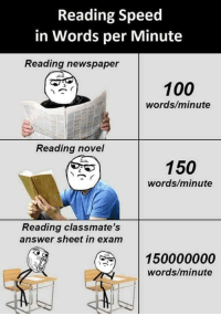 Anaconda, Answer, and Speed: Reading Speed  in Words per Minute  Reading newspaper  100  words/minute  Reading novel  150  words/minute  Reading classmate's  answer sheet in exam  150000000  words/minute