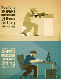 Snipers: then vs now.: Real Life  SNIPERS  Spen  14 Hours  Sitting  Video Game  SNIPERS  Spen  14 Hours  Sitting Snipers: then vs now.