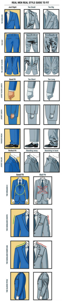 lifemadesimple:  Wearing a suit that fits makes the world of difference. Or watch an informative video on it. (source)  It's a scientific fact that a well fitted suit raises your hotness levels by 1000%.: REAL MEN REAL STYLE GUIDE TO FIT  Just Right  Too Small  Too Big  0  1   Good Fit  Too Short  Too Long  Perfect Fit  Standing away  Banching in back   THE SLEEVE PITCH  THE SHOULDER RUMPLING  THE SHOULDER DIVOTS  THE DREADED x lifemadesimple:  Wearing a suit that fits makes the world of difference. Or watch an informative video on it. (source)  It's a scientific fact that a well fitted suit raises your hotness levels by 1000%.