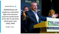 Crime, Today, and Trump: @realDonaldTrump  .@EdWGillespie will  totally turn around the  high crime and poor  economic performance  of VA. MS-13 and crime  will be gone. Vote  today, ASAP!  GILLESP  Donald J. Trump  FOR ALL VIRGINIAN Ed Gillespie will totally turn around the high crime and poor economic performance of VA. MS-13 and crime will be gone. Vote today, ASAP!
