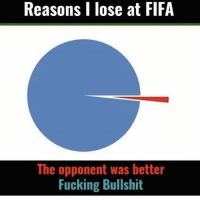 Dank, Fifa, and Fucking: Reasons I lose at FIFA  The opponent was better  Fucking Bullshit I need to eat haven't ate in ages * 😏Follow if you're new😏 * 👇Tag some homies👇 * ❤Leave a like for Dank Memes❤ * Second meme acc: @cptmemes * Don't mind these 👇👇 Memes DankMemes Videos DankVideos RelatableMemes RelatableVideos Funny FunnyMemes memesdailybestmemesdaily boii Codmemes god atheist Meme InfiniteWarfare Gaming gta5 bo2 IW mw2 Xbox Ps4 Psn Games VideoGames Comedy Treyarch sidemen sdmn