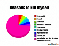 i hate my life: Reasons to kill myself  I hate my life  I'm sad  I'm bullied  My parents abuse me  I'm disabled  Nobody loves me  My wife cheated  I lost my job  Justin Bieber and One Direction  is considered music  memecenter.com emetentera