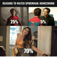 Uncle Ben was a damn lucky guy.  https://9gag.com/gag/aG1PoRZ/sc/movie-tv?ref=fbsc: REASONS TO WATCH SPIDERMAN: HOMECOMING  25%  5%  10% Uncle Ben was a damn lucky guy.  https://9gag.com/gag/aG1PoRZ/sc/movie-tv?ref=fbsc