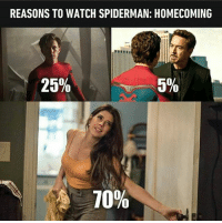 Who cares even she's old 😂: REASONS TO WATCH SPIDERMAN: HOMECOMING  25%  5%  10% Who cares even she's old 😂