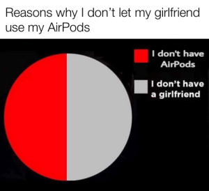 Airpods: Reasons why I don't let my girlfriend  use my AirPods  I don't have  AirPods  I don't have  girlfriend