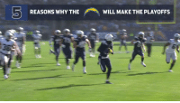 Memes, Chargers, and 🤖: REASONS WHY THE  WILL MAKE THE PLAYOFFS 5 reasons why the @Chargers will make the #NFLPlayoffs in 2018! ⚡️⚡️⚡️  (via @adamrank) https://t.co/GTNlcHVYeJ