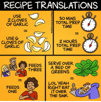 Lol, Memes, and Yeah: RECİPE TRANSLATIONS  USE  2 CLOVES  OF GARLIC  30 MİNS  TOTAL PREP  TİME  USE O  CLOVES OF  GARLİC  2 HOURS  TOTAL PREP  TiME  FEEDS | SERVE OVER  THREE GREENS  8  2  A BED OF  FEEDS  ONE  LOL YEAH  RIGHT EAT  aug  THE SINK What recipes really mean (by @maritsapatrinos)