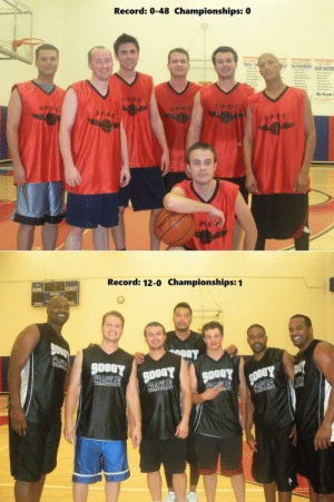 Basketball, Fall, and Work: Record: 0-48 Championships: 0  EASONSPECTRUN SEASON7  SPECTRUM SEASON  FALL 2007  MINTER 209  TRIPLE TH  DA BOMBERS SHARP SHOOTER  We Know  SREC  P-  Record: 12-0 Championships:1  HOMEGUEST  BONUS After 4 straight winless seasons my basketball team finally won the championship. THIS is what hard work and practice looks like.