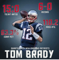 RECORD  TO:INT RATIO  PASS RTG  COMPACT  QUARTERBACK NEW ENGLAND PATRIOTS  TOM BRADY TB12 numbers on the road this year.  #MassHole