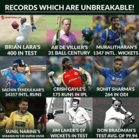 Bã¦: RECORDS WHICH ARE UNBREAKABLE!  SSPORTSWALLAH  SRI  BRIAN LARA'SAB DE VILLIER'S MURALITHARAN'S  400 IN TEST 31 BALL CENTURY 1347 INTL. WICKETS  Star  SACHIN TENDULKAR'S  34357 INTL. RUNS  CRISH GAYLE'S  175 RUNS IN IPL  ROHIT SHARMA'S  264 IN ODI  LA  BA  SUNIL NARINE'SJ  MAIDEN IN T20 SUPER OVER  JIM LAKER'S 19  WICKETS IN TEST  DON BRADMAN'S  TEST AVG. OF 99.94