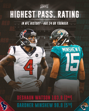 You're gonna want to wake up early for these two. @GardnerMinshew5 @deshaunwatson   📺: #HOUvsJAX in London -- TOMORROW 9:30AM ET on @nflnetwork @NFLUK 📱: NFL app // Yahoo Sports app https://t.co/RTue0WY9WY: RED  HIGHEST PASS. RATING  RED BE  RE  IN NFL HISTORY- AGE 24 OR YOUNGER  RED D  TLE  MINSHEW I  15  RCN  TEXANS  DESHAUN WATSON 103.8 (2ND)  GARDNER MINSHEW 98.8 (5T) You're gonna want to wake up early for these two. @GardnerMinshew5 @deshaunwatson   📺: #HOUvsJAX in London -- TOMORROW 9:30AM ET on @nflnetwork @NFLUK 📱: NFL app // Yahoo Sports app https://t.co/RTue0WY9WY