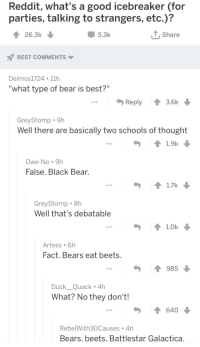 "Bears Eat Beets: Reddit, what's a good icebreaker (for  parties, talking to strangers, etc.)?  26.3k  5.3k  T, Share  BEST COMMENTS  Deimos1724 11h  ""what type of bear is best?""  Reply 3.6k  GreyStomp. 9h  Well there are basically two schools of thought  1.9k  Owe-No 9h  False. Black Bear  GreyStomp 8h  Well that's debatable  Artess 6h  Fact. Bears eat beets.  DuckQuack 4h  What? No they don't!  640  RebelWith 30Causes 4h  Bears, beets, Battlestar Galactica,"