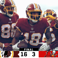 Memes, Nfl, and Washington Redskins: REDSKINS  NFL  REDSKINS  FINAL  16 3 FINAL: @Redskins reach 6-3 on the road!  #WASvsTB #HTTR https://t.co/Ex5XdKklXV