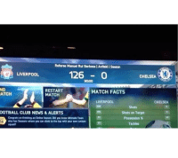 Chelsea, Club, and Facts: Referee Manuel Rul Barbosa 1 Anfield I Season  126 0  LIVERPOOL  CHELSEA  90:00  ND  ATCH  RESTART  MATCH  MATCH FACTS  LIVERPOOL  CHELSEA  240  ารวิ  St  57  Shots  Shots on Target  Possession %  Tackles  OOTBALL CLUB NEWS&ALERTS  45  UT  14  Congrats on finishing an Online Season Did you know Ultimate Team  also has Seasons where you can clmb to the top with your own custom  squad? ¿Tú contra quién? 🙄😜 cabroworld