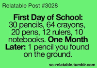 Relatable: Relatable Post #3028  First Day of School:  30 pencils, 64 crayons  20 pens, 12 rulers, 10  notebooks. One Month  Later: 1 pencil you found  on the ground  so-relatable.tumblr.com