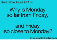 Relatible Post: Relatable Post #4100  Why is Monday  so far from Friday,  and Friday  so close to Monday?  so-relatable tumblr com