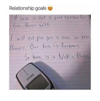 actually cute: Relationship goals  rose is not 9 cod sy ear  love Roses wilt.  will not give you a rose, or even  Hovers. our love is forever.  So here is a Nokia phone actually cute