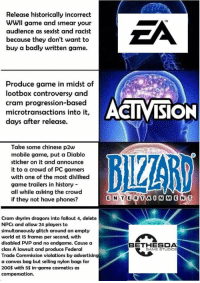 P2W: Release historically incorrect  WWII game and smear your  audience as sexist and racist  because they don't want to  buy a badly written game.  TM  ZA  Produce game in midst of  lootbox controversy and  cram progression-based  microtransactions into it,  days after release.  ACTIVISION  Take some chinese p2w  mobile game, put a Diablo  sticker on it and announce  it to a crowd of PC gamers  with one of the most disliked  game trailers in history  all while asking the crowd  if they not have phones?  BIZZARD  Cram skyrim dragons into fallout 4, delete  NPCs and allow 24 players to  simultaneously glitch around an empty  world at 15 frames per second, with  disabled PVP and no endgame. Cause a  class A lawsuit and produce Federal  Trade Commission violations by advertising  a canvas bag but selling nylon bags for  200$ with 5$ in-game cosmetics as  compensation.  BETHESDA  GAME STUDIOS