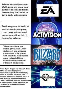 P2W: Release historically incorrect  WWII game and smear your  audience as sexist and racist  because they don't want to  buy a badly written game.  ZA  Produce game in midst of  lootbox controversy and  cram progression-based  microtransactions into it,  days after release.  ACTIVISION  Take some chinese p2w  mobile game, put a Diablo  sticker on it and announce  it to a crowd of PC gamers  with one of the most disliked  game trailers in history  all while asking the crowd  if they not have phones?  BILZZAR  Cram shyrim dragons into fallout 4, delete  NPCs and allow 24 players to  simultaneously glitch around an empty  world at 15 frames per second, with  disabled PVP and no endgame. Cause a  class A lawsuit and produce Federal  Trade Commission violations by advertising  a canvas bag but selling nylon bags for  200s with 5S in-game cosmetics as  compensation.  BETHESDA  GAME STUDIOS