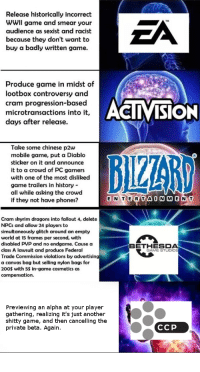 P2W: Release historically incorrect  WWIl game and smear your  audience as sexist and racist  because they don't want to  buy a badly written game.  ZA  Produce game in midst of  lootbox controversy and  cram progression-based  microtransactions into it,  days after release.  ACTIVISION  Take some chinese p2w  mobile game, put a Diablo  sticker on it and announce  it to a crowd of PC gamers  with one of the most disliked  game trailers in history -  all while asking the crowd  if they not have phones?  BIZZARD  Cram skyrim dragons into fallout 4, delete  NPCs and allow 24 players to  simultaneously glitch around an empty  world at 15 frames per second, with  disabled PVP and no endgame. Cause a  class A lawsuit and produce Federal  Trade Commission violations by advertising  a canvas bag but selling nylon bags for  200s with 5S in-game cosmetics as  compensation.  BETHESDA  GAME STUDIO  Previewing an alpha at your player  gathering, realizing it's just another  shitty game, and then cancelling the  private beta. Again.  CCP