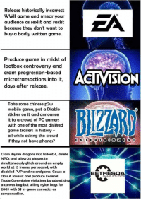 P2W: Release historically incorrect  WWIl game and smear your  audience as sexist and racist  because they don't want to  buy a badly written game.  ZA  Produce game in midst of  lootbox controversy and  cram progression-based  microtransactions into it,  days after release.  ACTİVİSİON  Take some chinese p2w  mobile game, put a Diablo  sticker on it and announce  it to a crowd of PC gamers  with one of the most disliked  game trailers in history  all while asking the crowd  if they not have phones?  BILZZARD  Cram skyrim dragons into fallout 4, delete  NPCs and allow 24 players to  simultaneously glitch around an empty  world at 15 frames per second, with  disabled PVP and no endgame. Cause a  class A lawsuit and produce Federal  Trade Commission violations by advertising  a canvas bag but selling nylon bags for  200s with 5$ in-game cosmetics as  compensation.  BETHESDA  GAME STUDIOE