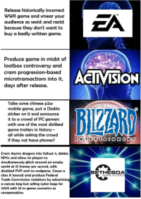 P2W: Release historically incorrect  WWIl game and smear your  audience as sexist and racist  because they don't want to  buy a badly written game.  TM  Produce game in midst of  lootbox controversy and  cram progression-based  microtransactions into it,  days after release.  ACTIVISION  Take some chinese p2w  mobile game, put a Diablo  sticker on it and announce  it to a crowd of PC gamers  with one of the most disliked  game trailers in history  all while asking the crowd  if they not have phones?  Cram skyrim dragons into fallout 4, delete  NPCs and allow 24 players to  simultaneously glitch around an empty  world at 15 frames per second, with  disabled PVP and no endgame. Cause a  class A lawsuit and produce Federal  Trade Commission violations by advertising  a canvas bag but selling nylon bags for  200s with 5$ in-game cosmetics as  compensation.  BETHHESDA  GAME STUDIC