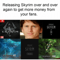 elder scrolls skyrim: Releasing skyrim over and over  again to get more money from  your fans.  CD  The elder Scrolls  SKYRIM  The end r scroll  V  18  SKYRIM  RESTORATION  42  PICK POCKET  100