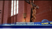 A new study shows Christians are the most persecuted religious group in the world. The Center for Studies on New Religions said more than 90,000 Christians were killed in 2016. Thirty percent of those killed were murdered by radical Islamic terrorists.: RELIGIOUS TARGETS  ADLINES H  STUDY: CHRISTIANS MOST PERSECUTED IN 2016  AOLINES HEADLINES H A new study shows Christians are the most persecuted religious group in the world. The Center for Studies on New Religions said more than 90,000 Christians were killed in 2016. Thirty percent of those killed were murdered by radical Islamic terrorists.