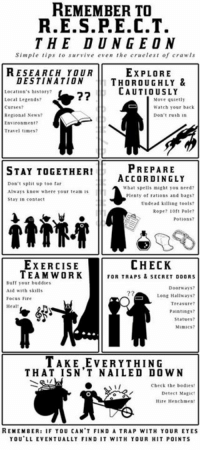 #remember #neverforget #dnd101  I've seen a few similar or possible imitation guides pop up since I posted this, but it's probably just a coincidence, and I'm just glad everyone is having fun doing D&D stuff.   -Law: REMEMBER TO  R.E.S.P.E.C.T.  THE DUN GEON  Simple tips to survive even the cruelest of crawls  RESEARCH YOUR  EXPLORE  DESTINATION  THOROUGHLY &  Location's history?  CAUTIOUSLY  ocal Legends?  Move quietly  Curses?  Watch your back  Regional News  Don't rush in  Environment?  Travel times  PREPARE  STAY TOGETHER!  ACCORDINGLY  Don'  split up too far  What spells might you need?  Always know where your team  Plenty of rations and bags?  Stay in contac  Undead killing tools?  Rope? loft Pole?  Potions?  EXERCISE  CHECK  TEAMWORK  FOR TRAPs  & SECRET DOORS  Buff your buddies  Doorways?  Aid with skl  Long Hallways?  Treasure?  Hea  Paintings?  Statues?  Mimics?  TAKE EVERYTHING  THAT ISN'T NAILED DOWN  Check the bodies  Detect Magic  Hire Henchmen  REMEMBER: IF YOU CAN'T FIND A TRAP WITH YOUR EYES  YOU'LL EVENTUALLY FIND IT WITH YOUR HIT POINTS #remember #neverforget #dnd101  I've seen a few similar or possible imitation guides pop up since I posted this, but it's probably just a coincidence, and I'm just glad everyone is having fun doing D&D stuff.   -Law