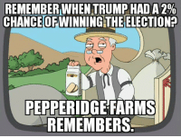 "Advice, Tumblr, and Animal: REMEMBER WHEN TRUMP HAD A 2%  CHANCE OFWINNING THE ELECTION?  PEPPERIDGE FARMS  REMEMBERS <p><a href=""http://advice-animal.tumblr.com/post/168825001002/in-response-to-the-newsweek-article-claiming"" class=""tumblr_blog"">advice-animal</a>:</p>  <blockquote><p>In response to the Newsweek article claiming Trump's impeachment odds are higher than his reelection odds.</p></blockquote>"