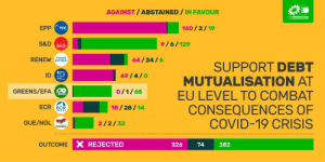 RENEW Europe, the Liberal part of the EU voting siding with conservatives and ultranationalists once again.: RENEW Europe, the Liberal part of the EU voting siding with conservatives and ultranationalists once again.