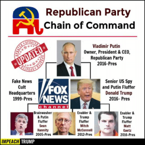 I have several questions: Republican Party  SChain of Command  UPDATED  UPDATED-  BUPDATED  Vladimir Putin  Owner, President & CEO,  Republican Party  2016-Pres  Senior US Spy  Fake News  Cult  Headquarters  1999-Pres VNEWS  FOX  and Putin Fluffer  Donald Trump  2016- Pres  channel  Brainwasher  & Putin  Fluffer  Enabler &  Enabler &  Trump  Trump  Fluffer  Matt  Gaetz  2016-Pres  Fluffer  Mitch  Sean  Hannity  2005-Pres  McConnell  2012-Pres  IMPEACH TRUMP  PDATED  BBATED I have several questions