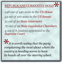 It's quite obvious who's been destroying America.: REPUBLICANS CURRENTLY HOLD  248 out of 440 seats in the US House  54 out of 100 seats in the US Senate  31 out of 50 State Governors  To out of 99 State Legislative Chambers  4 out of 8 Justices appointed to the  Supreme Court  It is worth noting that the party  complaining the most about where the  country is heading seems to have  its hands all over the steering wheel It's quite obvious who's been destroying America.