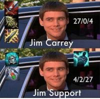 Jim Carrey, Memes, and 🤖: resh  otras  27/0/4  Jim  Carrey  4/2/27  Jim Support JIM SUPPORT 😅 Sign up and win RP at: http://duul.me/holidays