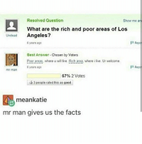 Facts, Haircut, and Best: Resolved Question  Show me and  What are the rich and poor areas of Los  Undead  Angeles?  P Re  6 years ago  Best Answer Chosen by Voters  Poor areas, where u will live. Rich area, where i live. Ur welcome  P Repor  6 years  mr man  67% 2 Votes  3 people rated this as good  meankatie  mr man gives us the facts new haircut has me looking like credence from fantastic beasts (@acoshiba)