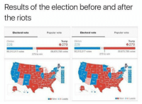 Yes crybabies, Trump is still YOUR president! ~ GATSBY: Results of the election before and after  the riots  Electoral vote  Electoral vote  Popular vote  Popular vote  Trump  Clinton  Clinton  Trump  G279  279  228  228  60,212,217 votes  59,875,788 votes  60,212,217 votes  59,875,788 votes  270 to win  270 to win  MIT NO  Won Leads  Won Leads Yes crybabies, Trump is still YOUR president! ~ GATSBY