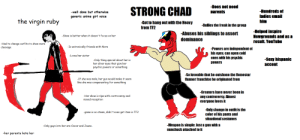 """(REUPLOAD & REVAMP) The Virgin """"Online Anime"""" v. The Chad Internet Loony Tunes: (REUPLOAD & REVAMP) The Virgin """"Online Anime"""" v. The Chad Internet Loony Tunes"""
