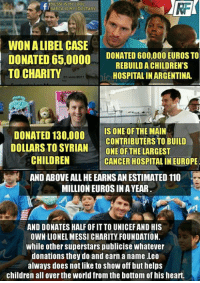 Andrew Bogut, Children, and Memes: RF  WONALIBEL CASE  DONATED 600,000 EUROSTO  DONATED 65,0000  REBUILD A CHILDREN'S  TO CHARITY  HOSPITALIN ARGENTINA.  31 Julio IN011  DONATED 130,000  IS ONE OF THE MAIN  BUILD  CONTRIBUTERS TO DOLLARS TO SYRIAN  ONE OF THE LARGEST  CHILDREN  CANCER HOSPITAL IN EUROPE  AND ABOVE ALL HE EARNS AN ESTIMATED 110  MILLION EUROSSIN AYEAR  AND DONATES HALF OFIT TO UNICEF AND HIS  OWN LIONEL MESSI CHARITY FOUNDATION.  while other superstars publicise whatever  donations they do and earn a name .Leo  always does notlike to show off but helps  children all overthe World from the bottom of his heart. You may hate him but you can't deny that he has a heart of gold. Tag ur freinds or share it and show them how much a great human messi is.  Credits: Messi is my Idol, Barça is my Idolatry
