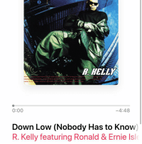 Bruh, Memes, and R. Kelly: RHELLY  d mm  into  htorun if you  -4:48  0:00  Down Low (Nobody Has to Know  R. Kelly featuring Ronald & Ernie Isl Damn R Kelly this documentary ain't looking too good bruh😡......but this nigga be jamming thoooooo 😂😂😂😩😩😩😩 ClubGod6Jan29 🦖🎈
