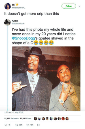 Life, Snoop, and Game: Ri .  @naturalHIGH  Follow  It doesn't get more crip than this  Aldin  @AldinMetovic  I've had this photo my whole life and  never once in my 20 years did I notice  @SnoopDogg's goatee shaved in the  shape of a Ca  O0  1:23 AM 7 May 2018  22,792 Retweets 47,657 Likes Snoops game was always on point