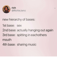 Accurate ( @whitepeoplehumor ): rich  @RichieJamz  new hierarchy of bases:  1st base: sex  2nd base: actually hanging out again  3rd base: spitting in eachothers  mouth  4th base: sharing music Accurate ( @whitepeoplehumor )