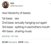 Funny Memes. Updated Daily! ⇢ FunnyJoke.tumblr.com 😀: rich  @RichieJamz  new hierarchy of bases:  1st base: sex  2nd base: actually hanging out again  3rd base: spitting in eachothers mouth  4th base: sharing music  6/23/18, 1:37 AM  52.5K Retweets 247K Likes Funny Memes. Updated Daily! ⇢ FunnyJoke.tumblr.com 😀